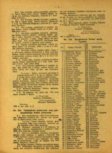 Išrinktų Steigiamojo Seimo narių sąrašas. Laikinosios vyriausybės žinios, 1920, nr. 31, p. 2. PAVB S 1813