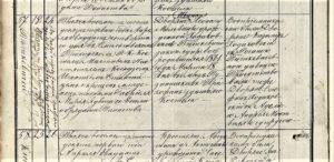 Gabrielės krikšto įrašas Smilgių bažnyčios 1858–1870 m. gimimo metrikų knygoje (Lietuvos valstybės istorijos archyvas)